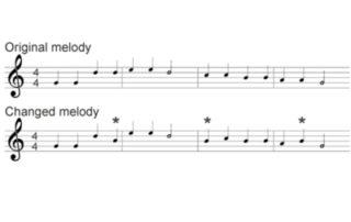 Grafik - Melodie