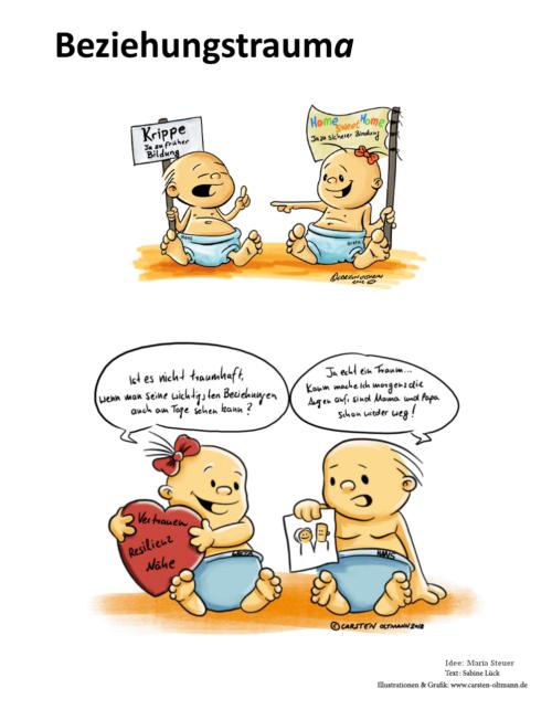 Cartoon Beziehungstrauma Foto © Stiftung Zu-Wendung für Kinder